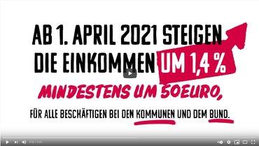 Ab 1. April 2021 steigen die Einkommen
